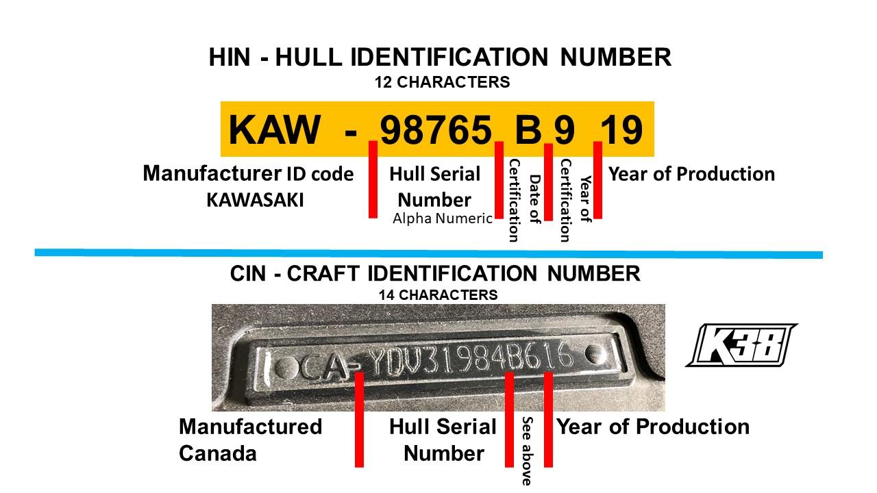 Hull Identification Number K38
